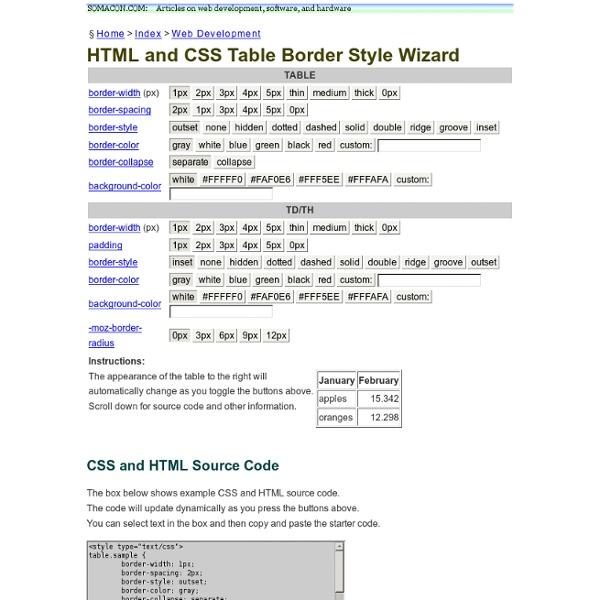 Html table border width style designer tables reference for Html table border width