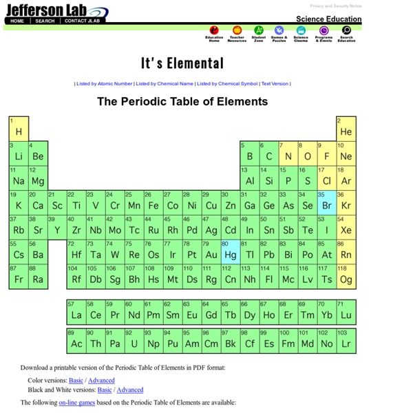 Jefferson lab periodic table elcho table the urtaz Images