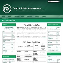 overeaters anonymous food plan pdf